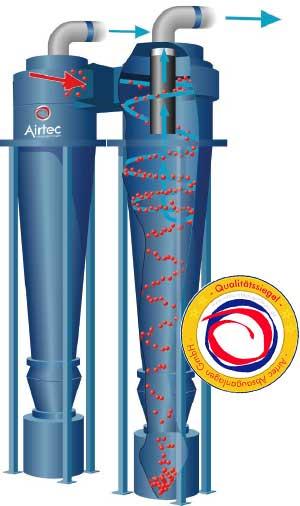 Hochleistungs-Zyklonabscheider: Airtec Absauganlagen