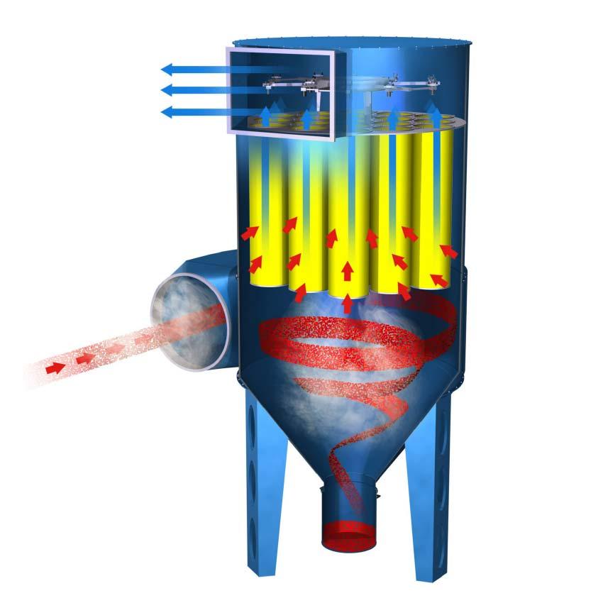 Zentrale Absauganlagen: Filterzyklone, Zyklonabscheider, Fliehkraftabscheider