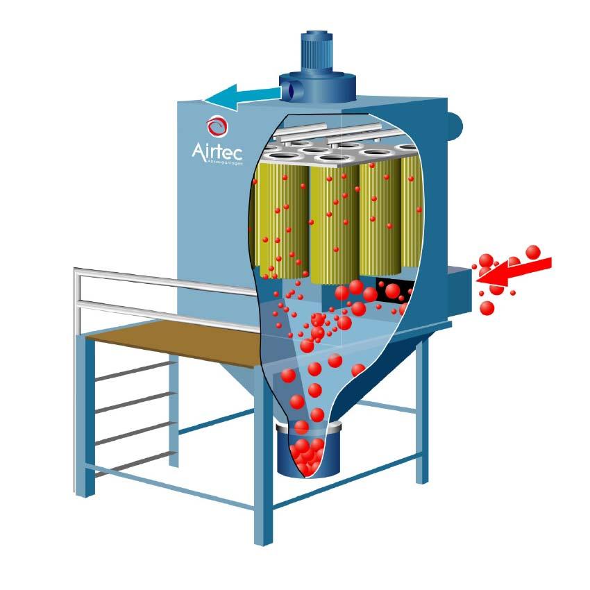Zentrale Absauganlagen: KOmponentenanlagen zur Filterung von trockenen Stäuben