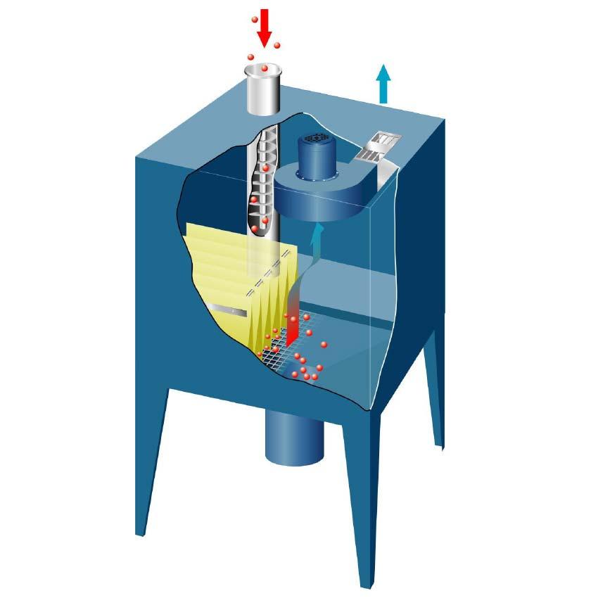 Stationärer Ölabscheider: Ölnebelabscheider NIBO